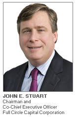 Photo of John E. Stuart - Chairman and Co-Chief Executive Officer - Full Circle Capital Corporation