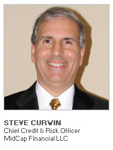 Photo of Steve Curwin - Chief Credit & Risk Officer - MidCap Financial LLC